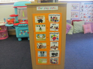 Our Play Rota, this changes every day so that we all get turns on our favourite play stations!